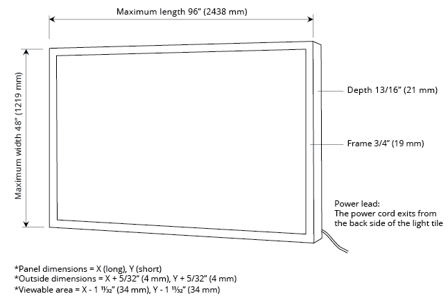 LumiFixt LED backlighting fixture dimensions