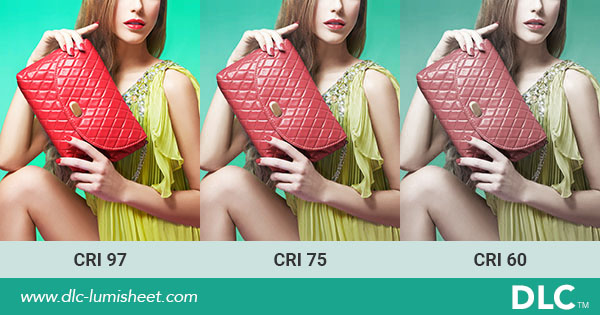 Difference in Colour Rendering Index(CRI)