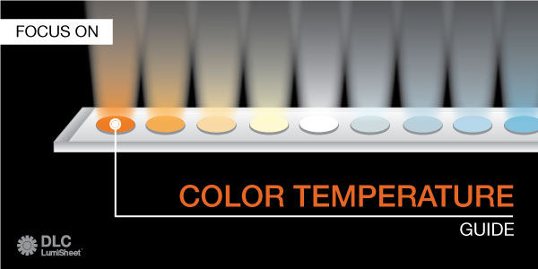 What You Need To Know About LED Light Panel Technology